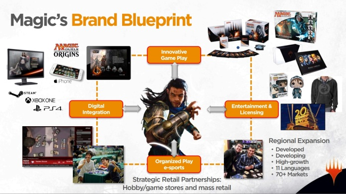 MtG-Brand-Blueprint-Slide-1.jpg