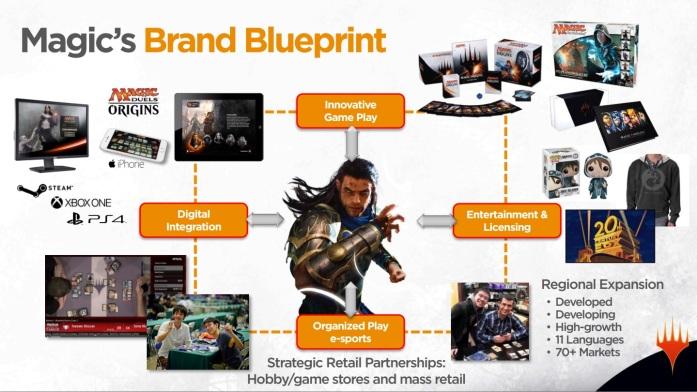 MtG-Brand-Blueprint-Slide-1.jpg